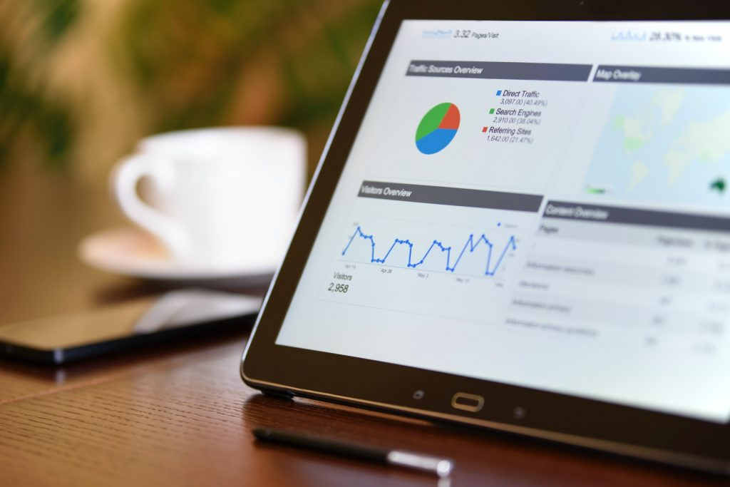 google analytics is one of the best free systems for business